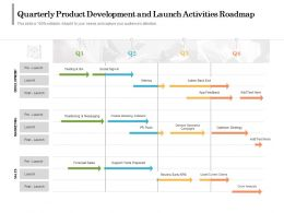 Quarterly Product Development And Launch Activities Roadmap