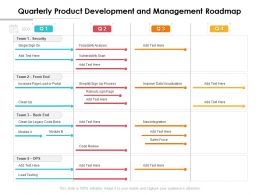 Quarterly Product Development And Management Roadmap