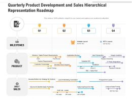 Quarterly Product Development And Sales Hierarchical Representation Roadmap
