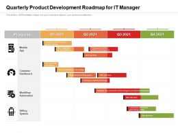Quarterly Product Development Roadmap For IT Manager