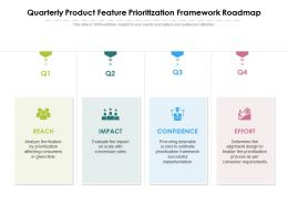 Quarterly Product Feature Prioritization Framework Roadmap