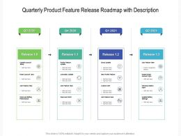 Quarterly Product Feature Release Roadmap With Description