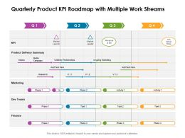 Quarterly Product KPI Roadmap With Multiple Work Streams