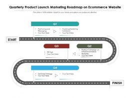 Quarterly Product Launch Marketing Roadmap On Ecommerce Website