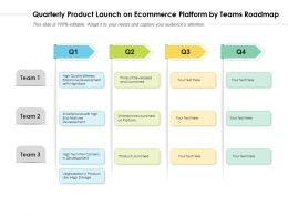 Quarterly Product Launch On Ecommerce Platform By Teams Roadmap
