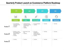 Quarterly Product Launch On Ecommerce Platform Roadmap