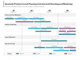 Quarterly Product Launch Planning Activities With Branding And Marketing