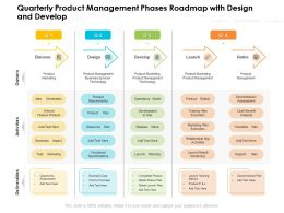 Quarterly Product Management Phases Roadmap With Design And Develop