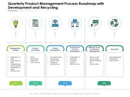 Quarterly Product Management Process Roadmap With Development And Recycling