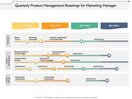 Quarterly Product Management Roadmap For Marketing Manager