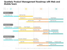 Quarterly Product Management Roadmap With Web And Mobile Team