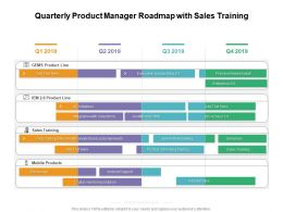Quarterly Product Manager Roadmap With Sales Training