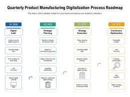 Quarterly Product Manufacturing Digitalization Process Roadmap