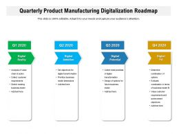 Quarterly Product Manufacturing Digitalization Roadmap