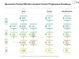 Quarterly Product Market Analyst Career Progression Roadmap