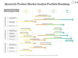 Quarterly Product Market Analyst Portfolio Roadmap