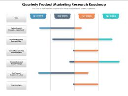 Quarterly Product Marketing Research Roadmap