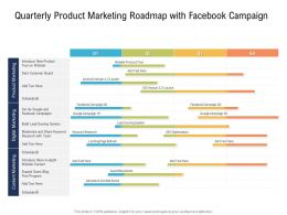Quarterly Product Marketing Roadmap With Facebook Campaign