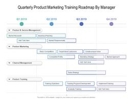 Quarterly Product Marketing Training Roadmap By Manager