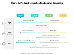 Quarterly Product Optimization Roadmap For Companies