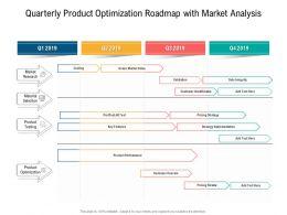 Quarterly Product Optimization Roadmap With Market Analysis