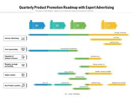 Quarterly Product Promotion Roadmap With Expert Advertising