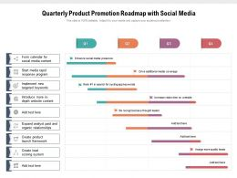 Quarterly Product Promotion Roadmap With Social Media