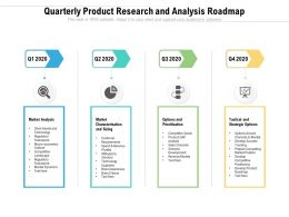 Quarterly Product Research And Analysis Roadmap