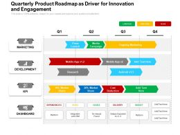 Quarterly Product Roadmap As Driver For Innovation And Engagement