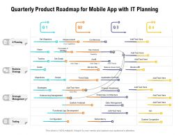 Quarterly Product Roadmap For Mobile App With IT Planning