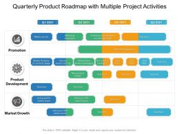 Quarterly Product Roadmap With Multiple Project Activities