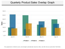 Quarterly Product Sales Overlap Graph