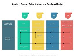 Quarterly Product Sales Strategy And Roadmap Meeting