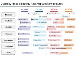 Quarterly Product Strategy Roadmap With New Features