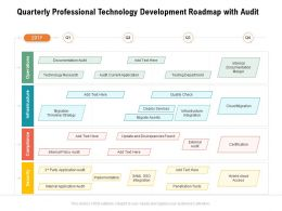 Quarterly Professional Technology Development Roadmap With Audit