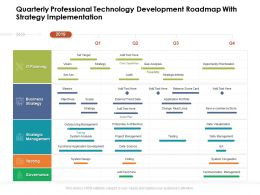 Quarterly Professional Technology Development Roadmap With Strategy Implementation