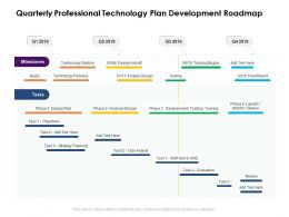 Quarterly Professional Technology Plan Development Roadmap