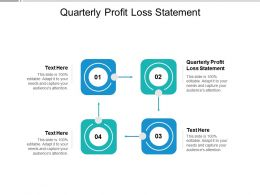 Quarterly Profit Loss Statement Ppt Powerpoint Presentation Summary Themes Cpb