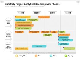 Quarterly Project Analytical Roadmap With Phases