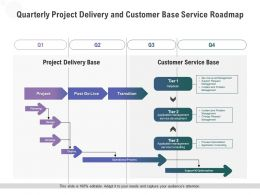 Quarterly Project Delivery And Customer Base Service Roadmap