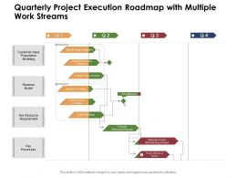 Quarterly Project Execution Roadmap With Multiple Work Streams