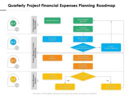 Quarterly Project Financial Expenses Planning Roadmap