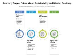 Quarterly Project Future Vision Sustainability And Mission Roadmap
