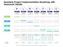 Quarterly Project Implementation Roadmap With Teamwork Details