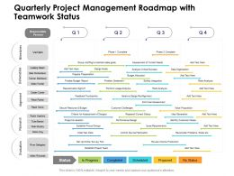 Quarterly Project Management Roadmap With Teamwork Status