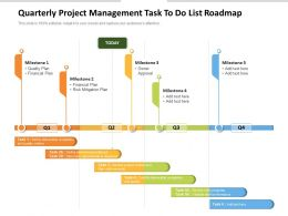 Quarterly Project Management Task To Do List Roadmap