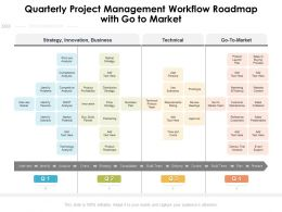 Quarterly Project Management Workflow Roadmap With Go To Market