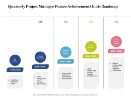 Quarterly Project Manager Future Achievement Guide Roadmap