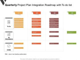 Quarterly Project Plan Integration Roadmap With To Do List
