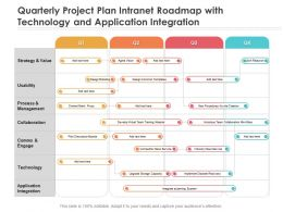 Quarterly Project Plan Intranet Roadmap With Technology And Application Integration